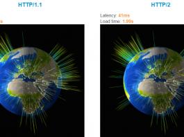 HTTP/2 có gì khác biệt so với HTTP/1.1