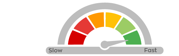Tốc độ vượt trội khi sử dụng CloudLinux