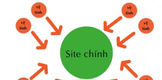 site-ve-tinh