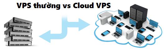 vps--cloud-vps