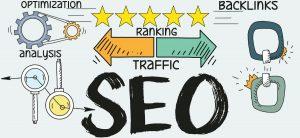 Top 10 cách khởi động Marketing miễn phí trên website của bạn 3