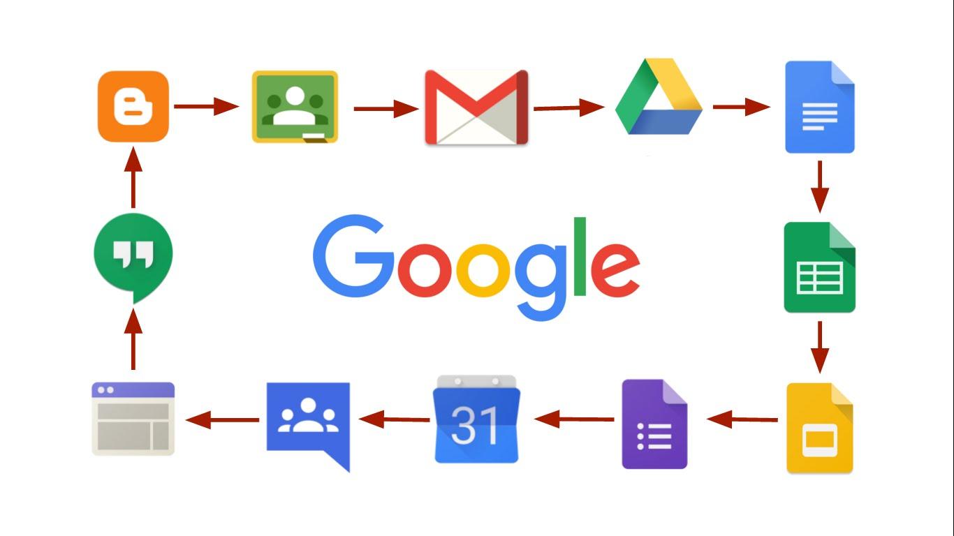 13 Lý do bạn nên chuyển từ Gmail miễn phí sang sử dụng G Suite2