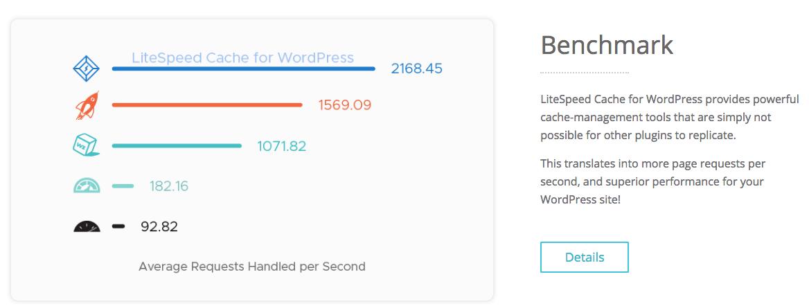 Vì sao nên chọn hosting sử dụng LiteSpeed Webserver cho website của bạn ?2
