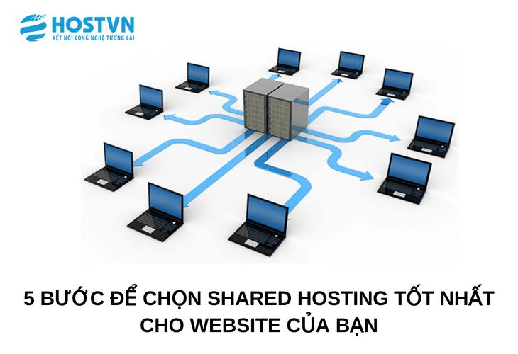 5 bước để chọn gói Shared Hosting tốt nhất cho website của bạn 1