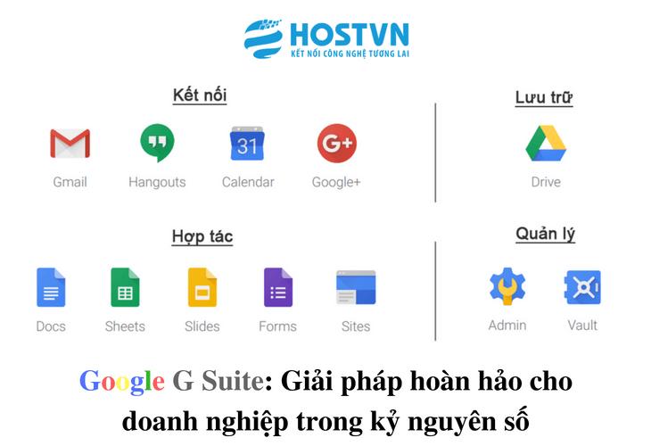 g-suite-giai-phap-hoan-hao-cho-doanh-nghiep