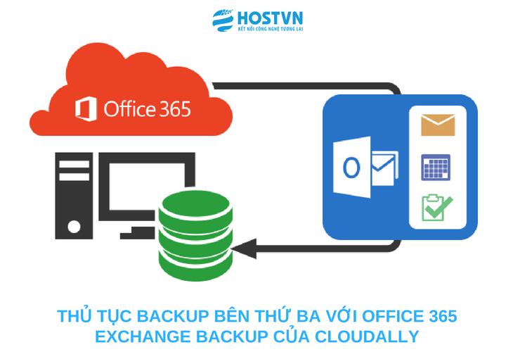 Thủ tục backup bên thứ ba với Office 365 Exchange Backup của CloudAlly 1
