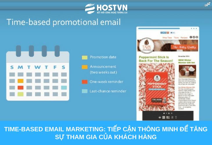 Time-Based Email Marketing: Kích thích khách hàng tham gia nhanh chóng 1
