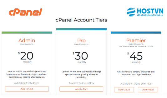 cPanel Price Increase