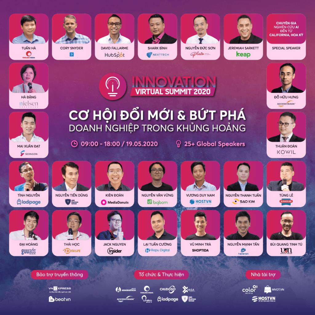 Thông tin diễn giả innovation summit 2020