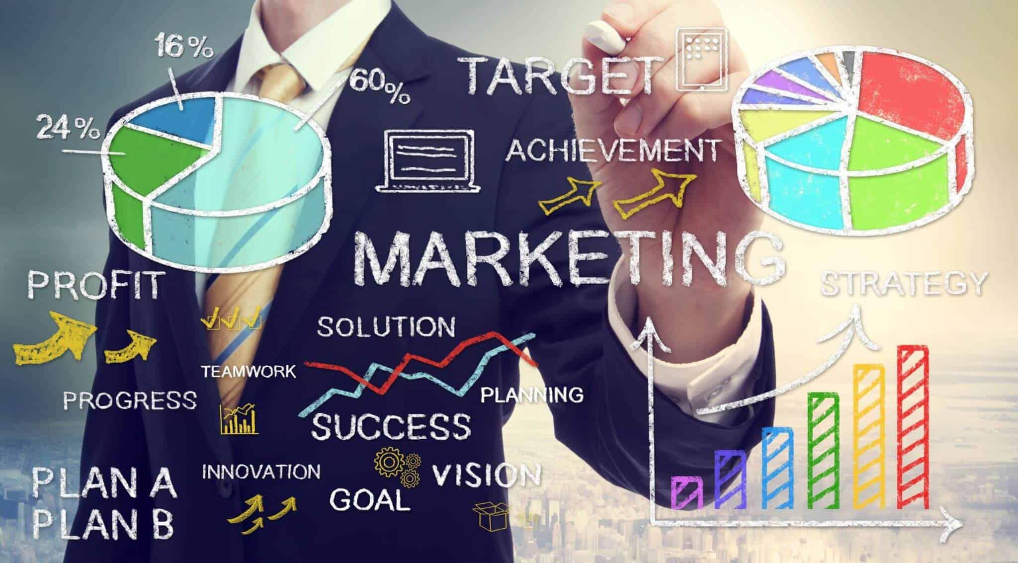 marketing-la-gi-tong-quan-ve-marketing-2