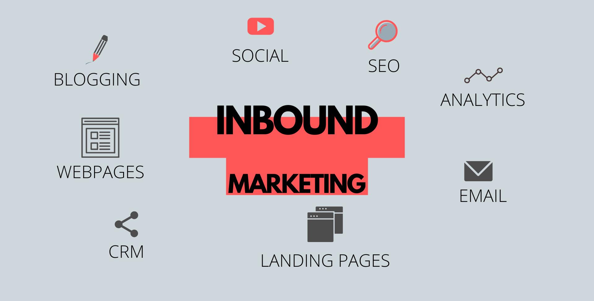 inbound-marketing-1
