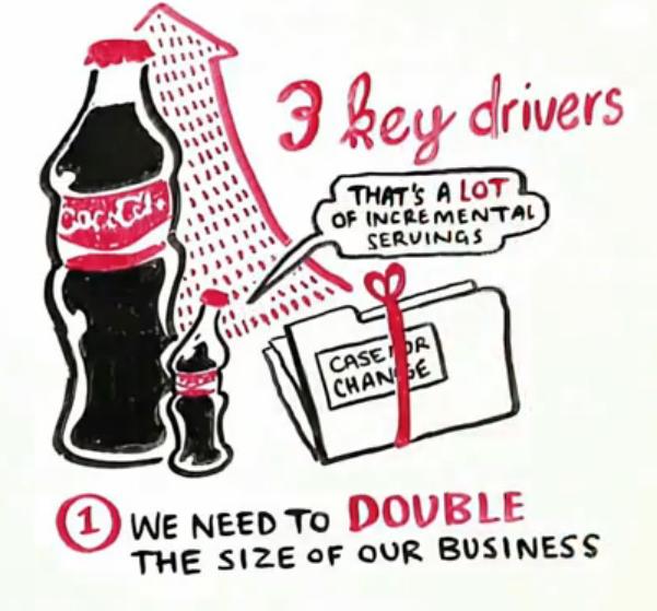 Chiến dịch tiếp thị nội dung của Coca Cola có gì đặc biệt2