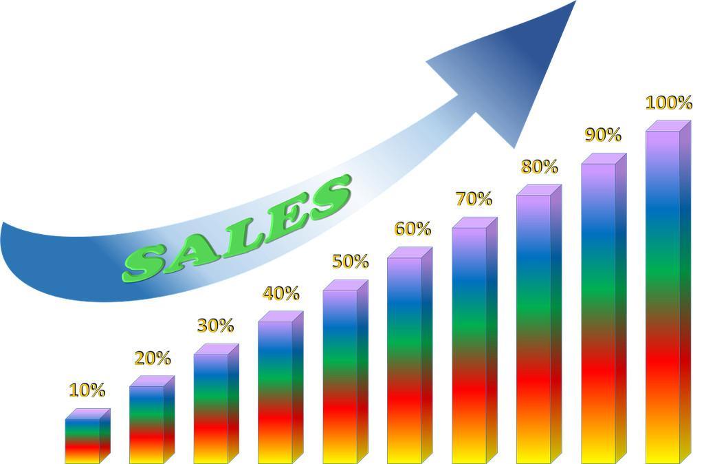 Cách đo lường hiệu quả content marketing không thể bỏ qua