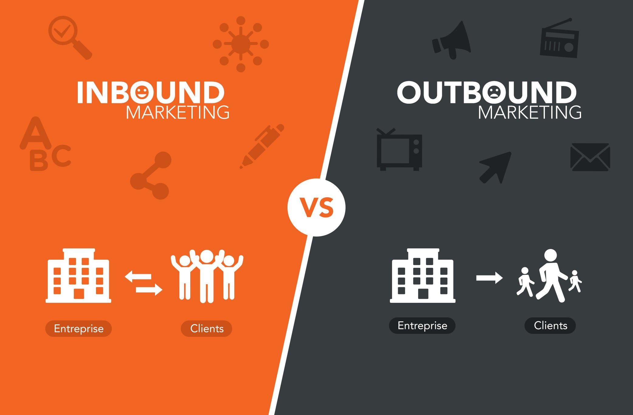 Hiểu rõ về Inbound Marketing là gì?