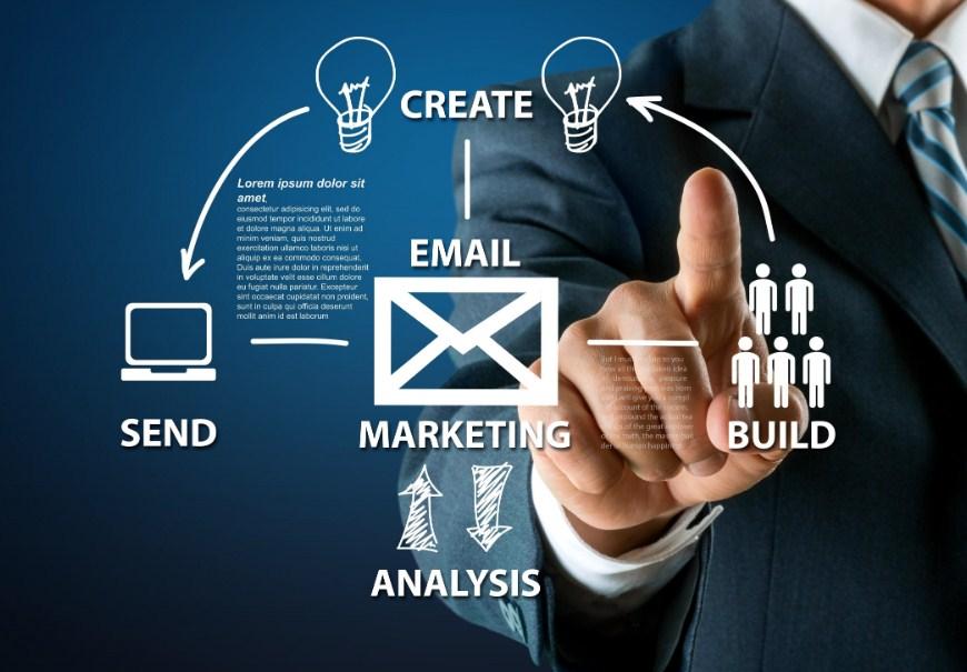 Phần mềm email marketing đóng phần quan trọng trong sự thành công của chiến dịch