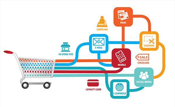 Kết hợp kênh bán lẻ và thương mại điện tử: Xu hướng mua sắm của tương lai