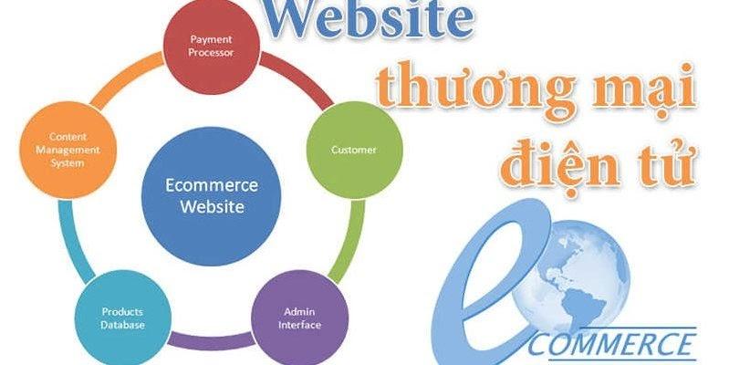 Quy trình các bước xây dựng website thương mại điện tử hoàn chỉnh từ A-Z