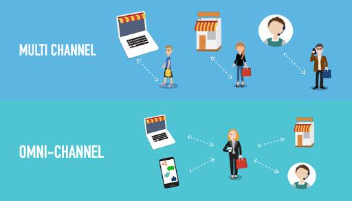 Omnichannel marketing và multichannel marketing