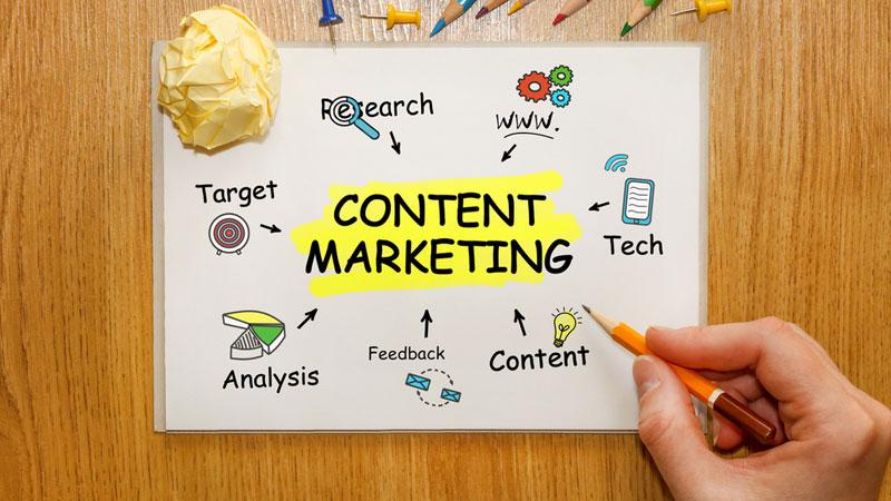 content marketing với doanh nghiệp