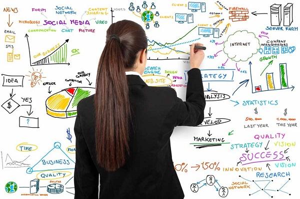 Chiến lược email marketing như là một bức tranh tổng thể có tầm nhìn dài