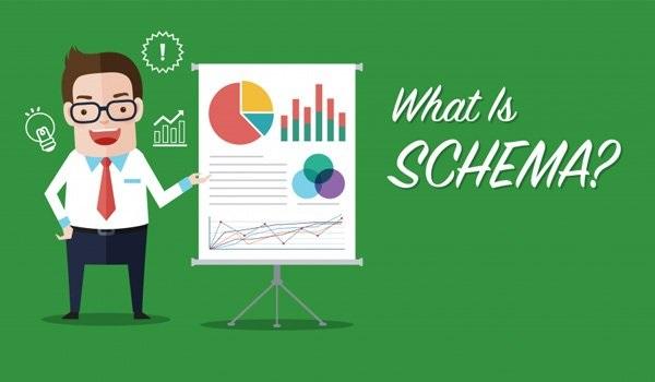 Schema hay còn được gọi là Schema markup, schema.org