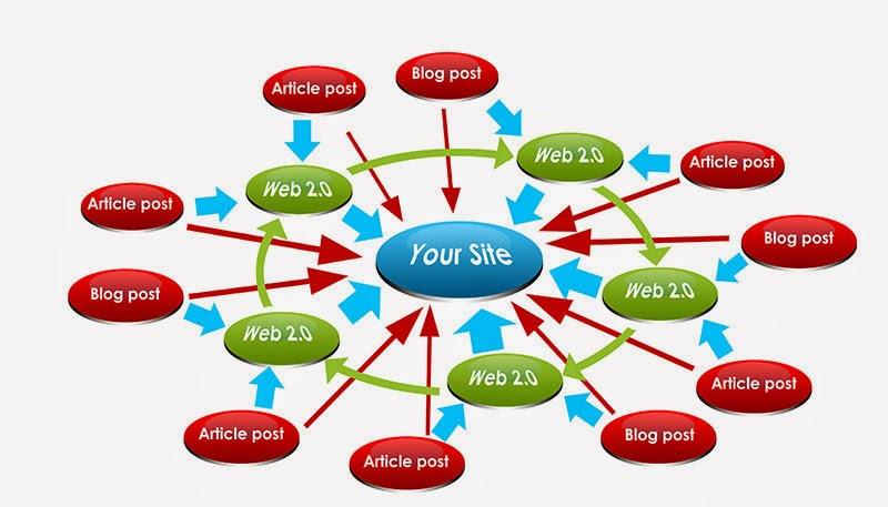 website vệ tinh2