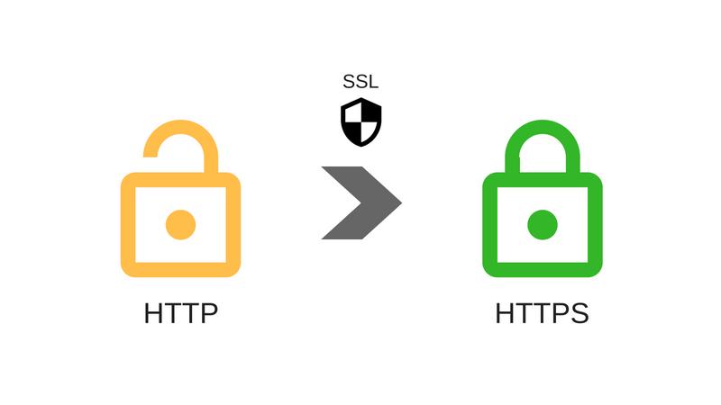 cài đặt và duy trì chứng chỉ SSL