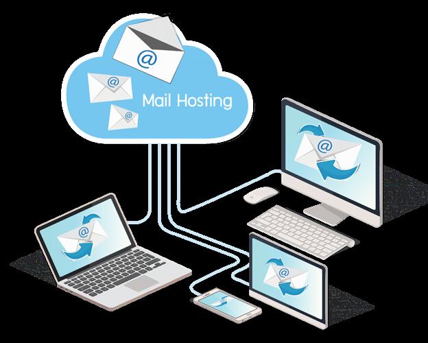 Email Hosting hay còn gọi dịch vụ lưu trữ email