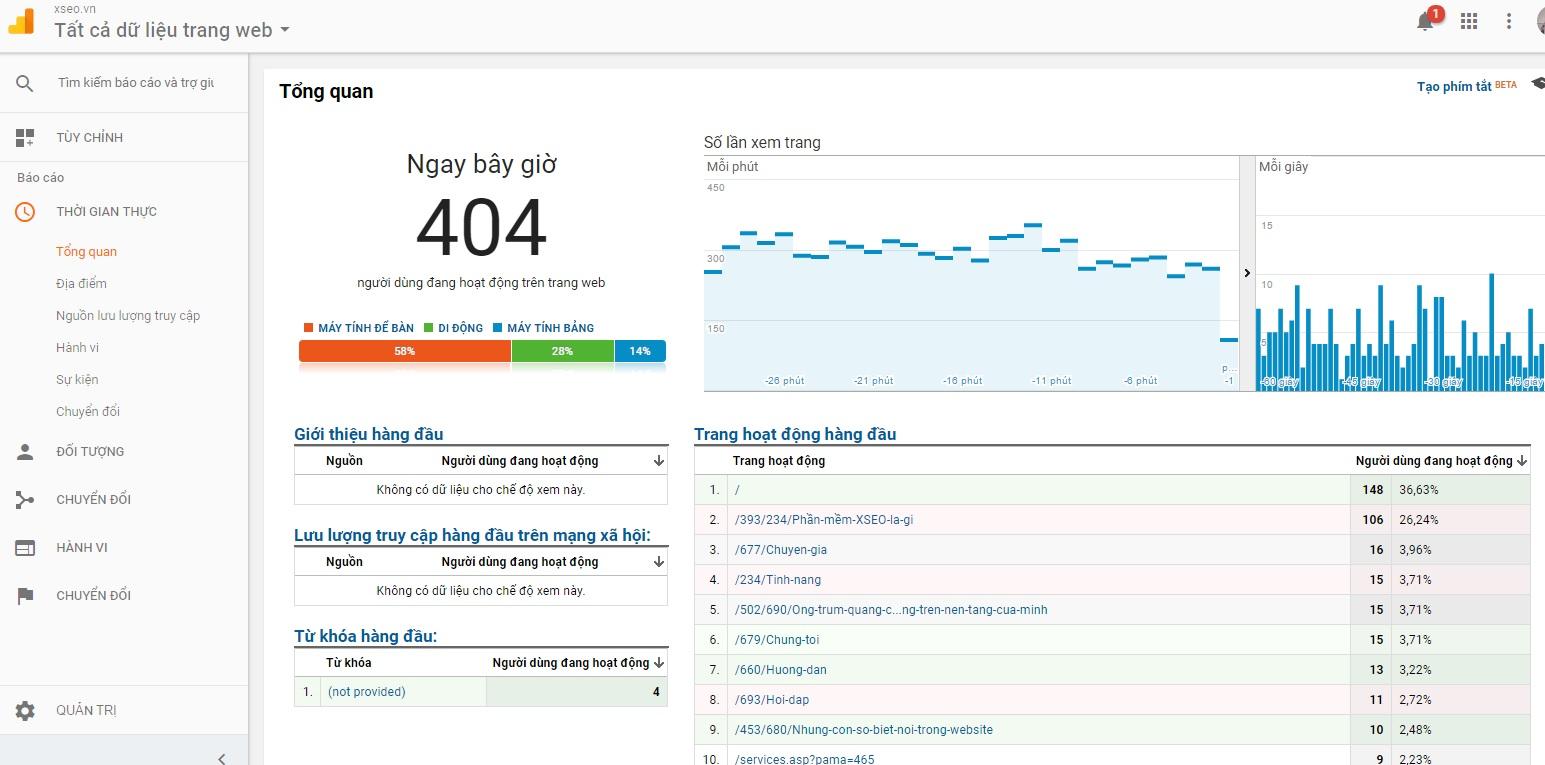 Bạn có thể sử dụng công cụ Analytics để tìm hiểu và theo dõi các hoạt động