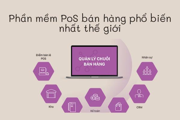 Top phần mềm PoS bán hàng phổ biến nhất thế giới