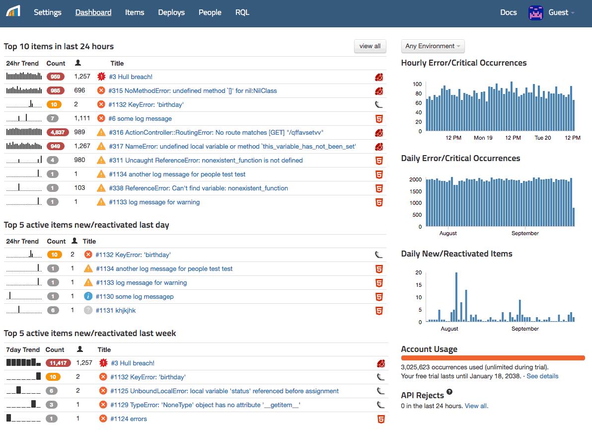 Sentry, bạn có thể theo dõi các vấn đề về hiệu suất đối với các cuộc gọi API hoạt động kém